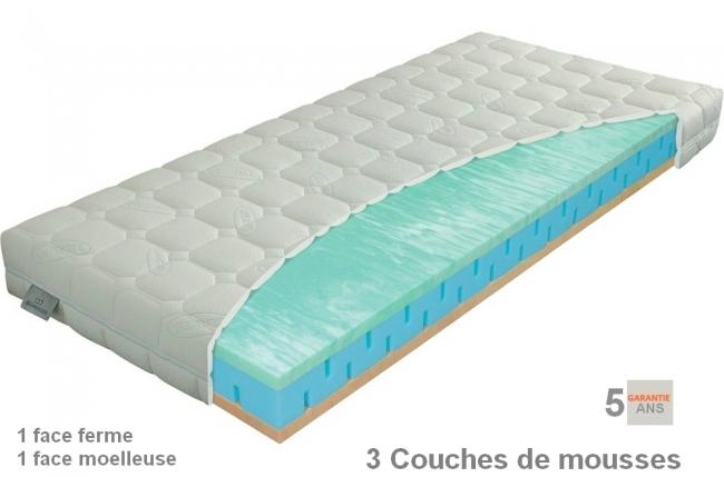 matelas parten biogreen 3 couches de mousses haute qualit biogreen paisseur 24 cm 80x190 cm. Black Bedroom Furniture Sets. Home Design Ideas
