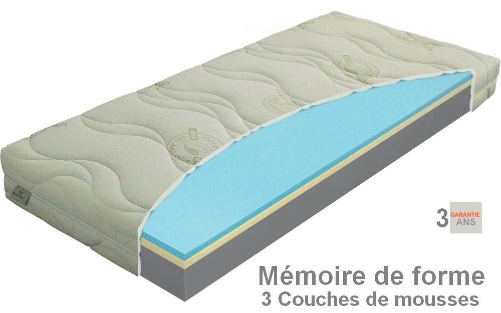 matelas polargel memoryvisco t4 m moire de forme ferme de 3 couches de mousses haute qualit. Black Bedroom Furniture Sets. Home Design Ideas