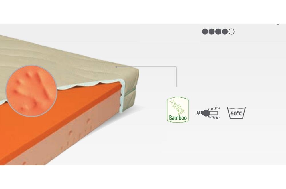 Matelas starvisco m moire de forme luxe 90x200 cm paisseur 16 cm materasi - Surmatelas memoire de forme 90x200 ...